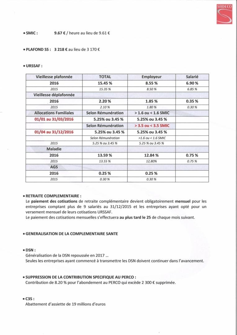 Communaute De Communes Du Bocage Mayennais
